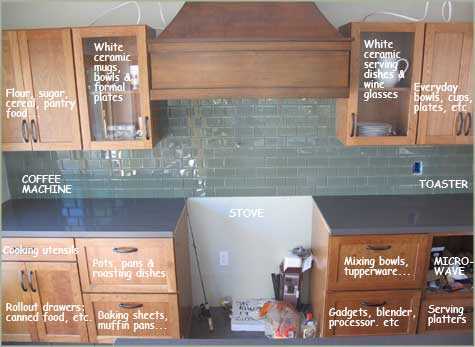 Kitchen organization, storing