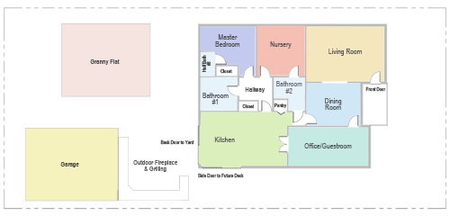Floor Plan - House, Garage, Granny Flat
