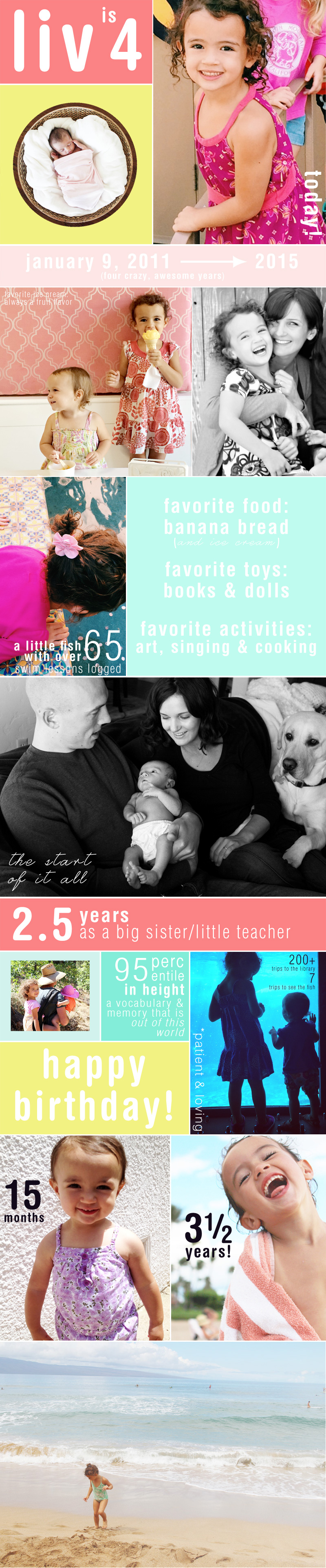 Happy 4th Birthday, Liv! An Infographic | PepperDesignBlog.com